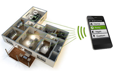 LED Smart Control Indoor